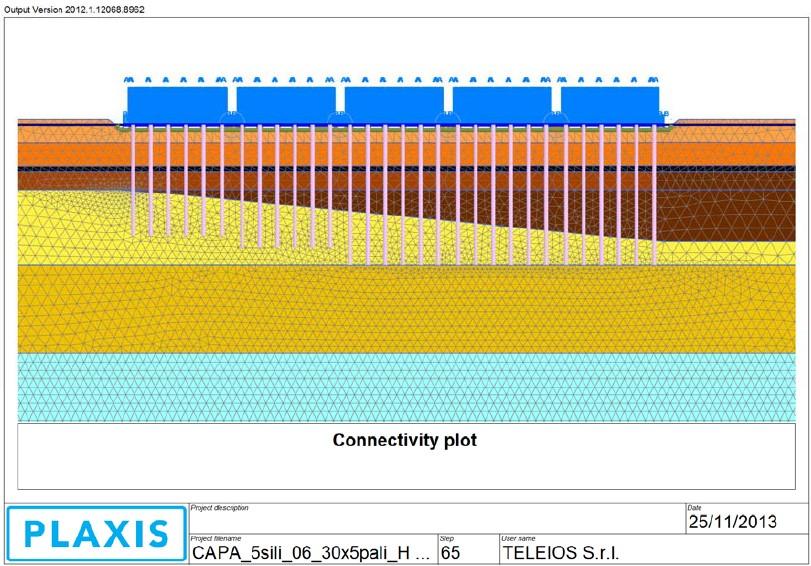 Progettazione fondazioni sili stoccaggio cereali